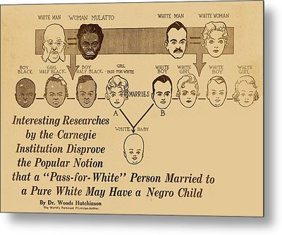 Eugenics Research Metal Print by American Philosophical Society
