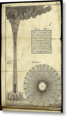 Franklin's Experiments With Electricity Metal Print by American Philosophical Society