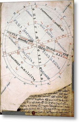 Medieval Diagram Of An Armillary Sphere Metal Print by Renaissance And Medieval Manuscripts Collection/new York Public Library