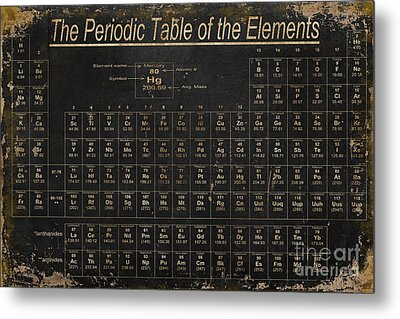 Periodic Table Of The Elements Metal Print by Grace Pullen
