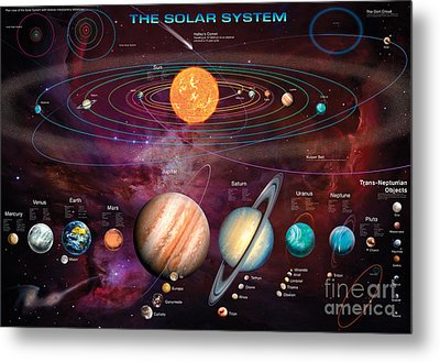 Solar System 1 Metal Print by Garry Walton