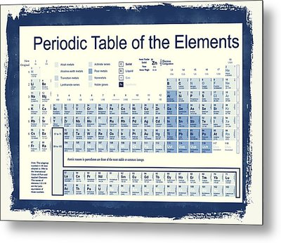 Vintage Periodic Table Of The Elements Metal Print by Dan Sproul