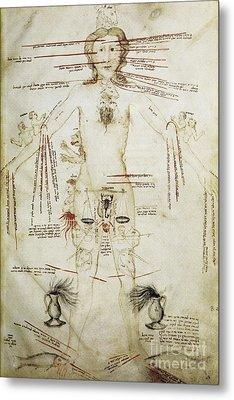 Zodiacal Man, 15th Century Metal Print by Spl