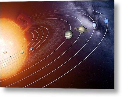 Solar System Orbits, Artwork Metal Print by Detlev Van Ravenswaay