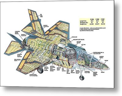 Lockheed Martin F 35 Lightening II Joint Strike Fighter Chart Metal Print by L Brown
