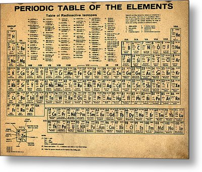 Periodic Table  Of The Elements Metal Print by Digital Reproductions