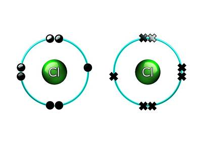 Bond Formation In Chlorine Molecule Poster by Animate4.com/science Photo Libary