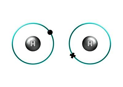 Bond Formation In Hydrogen Molecule Poster by Animate4.com/science Photo Libary