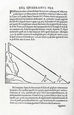 Galileo's Military Compass Poster by Library Of Congress
