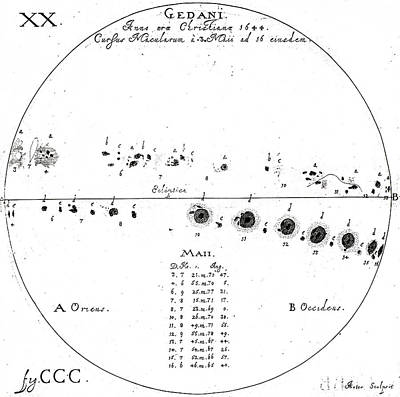 Observations Of Sunspots Poster by Universal History Archive/uig