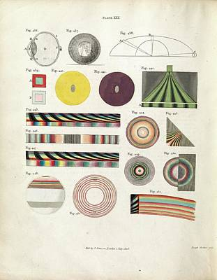 Optical Phenomena Poster by Royal Institution Of Great Britain