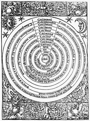 Ptolemaic Universe, 1537 Poster by Granger