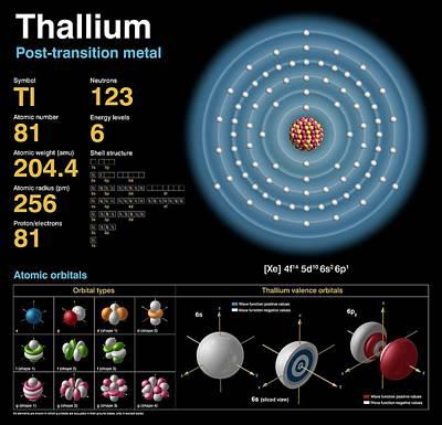 Thallium Poster by Carlos Clarivan