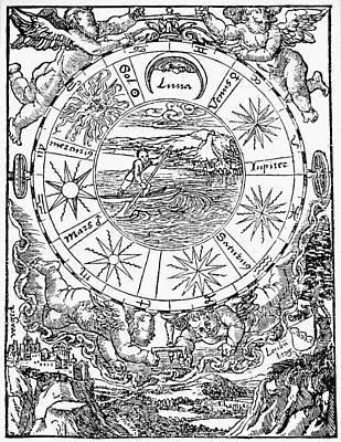The Seven Planets, 1536 Poster by Granger