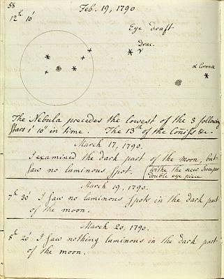 Caroline Herschel Nebula Discovery Poster by Royal Astronomical Society