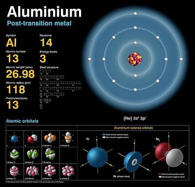 Aluminium Poster by Carlos Clarivan