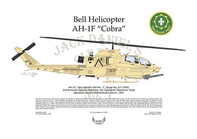 Bell Helicopter Ah-1f Cobra Poster by Arthur Eggers