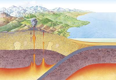 Geological Rock Cycle, Artwork Poster by Science Photo Library