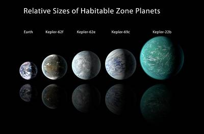 Habitable Zone Planets Poster by Nasa/ames/jpl-caltech