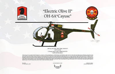Hughes Oh-6a Cayuse Electric Olive II Poster by Arthur Eggers
