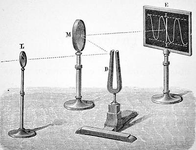 Observing The Vibration Of A Tuning Fork Poster by Universal History Archive/uig