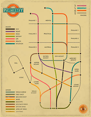 Palmistry Subway Map Poster by Jazzberry Blue