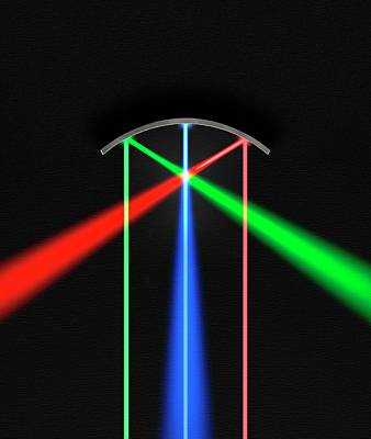 Parabolic Mirror Reflecting 3 Light Beams Poster by David Parker