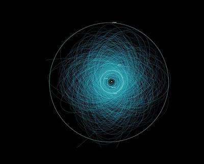 Potentially Hazardous Asteroids Orbits Poster by Nasa/jpl-caltech