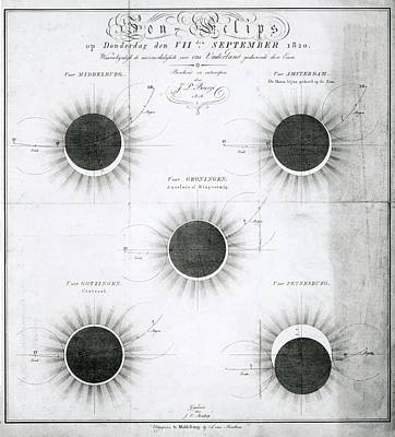 Predicted Annular Solar Eclipse Of 1820 Poster by Royal Astronomical Society