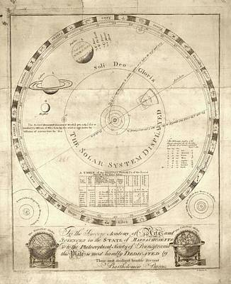 Solar System Diagram Poster by Library Of Congress, Geography And Map Division