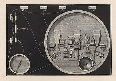 Telegraph Dial Mechanism Poster by King's College London