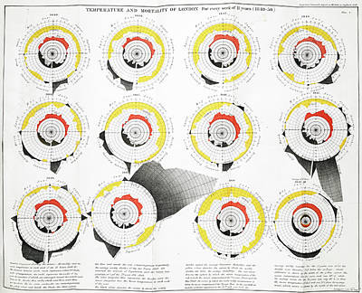 Temperature And Mortality In London Poster by British Library