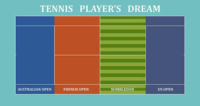 Tennis Player-s Dream Poster by Carlos Vieira