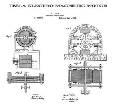 Tesla Electro Magnetic Motor Patent Art  1888 Poster by Daniel Hagerman