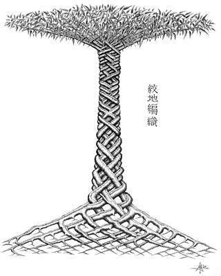 Weave Tree Poster by Robert Fenwick May Jr
