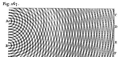 Young On Wave Interference Poster by Emilio Segre Visual Archives/american Institute Of Physics