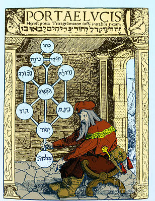 Sefirothic Tree, 1516 Poster by Science Source