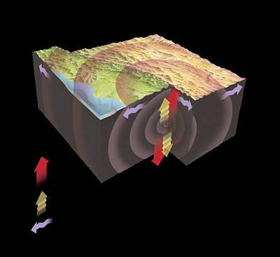 Earthquake Seismic Wave Types, Artwork Poster by Gary Hincks