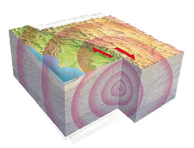 Earthquake Waves, Artwork Poster by Gary Hincks