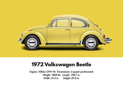 1972 Volkswagen Beetle - Saturn Yellow Poster by Ed Jackson