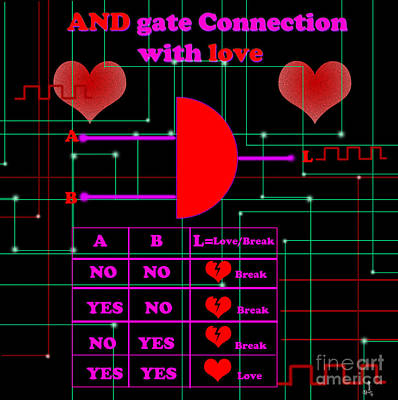 And Gate Connection With Love Poster by Artist Nandika  Dutt
