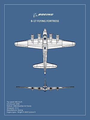 B-17 Flying Fortress Poster by Mark Rogan