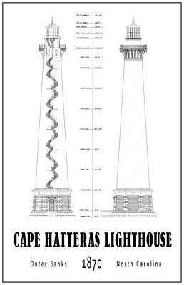 Cape Hatteras Lighthouse 1870 Poster by Daniel Hagerman