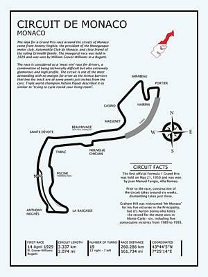Circuit Of Monaco Poster by Mark Rogan