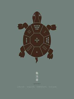 Lo Shu Turtle Poster by Thoth Adan