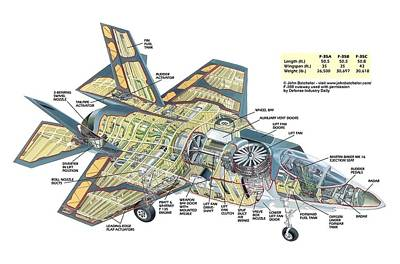 Lockheed Martin F 35 Lightening II Joint Strike Fighter Chart Poster by L Brown