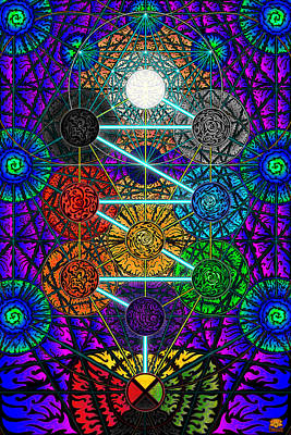 Metatron's Tree Of Life Poster by Thome Designs