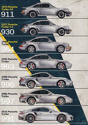 Porsche 911 Turbo Timeline  Poster by Yurdaer Bes