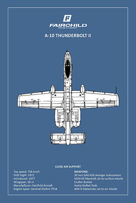 The A-10 Thunderbolt Poster by Mark Rogan