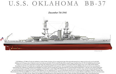 Uss Oklahoma On December 7th Poster by Matthew Webb